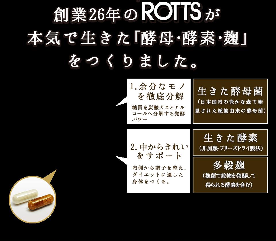 創業26年のROTTSが本気で生きた酵母・酵素・麹をつくりました。